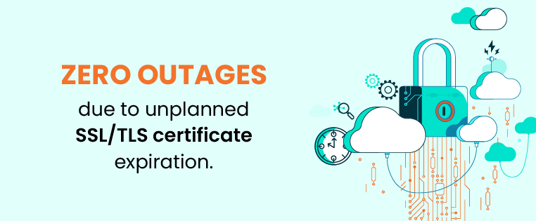 The Equations Governing SSL-TLS Certificate Management, Expirations, and Outages