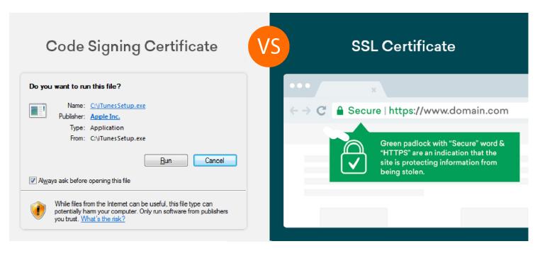 Code Signing vs SSL Certificates